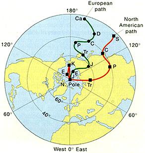 geo-PoleWandering