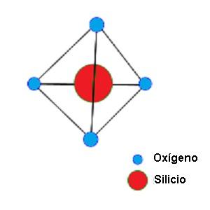 geo-tetraedro