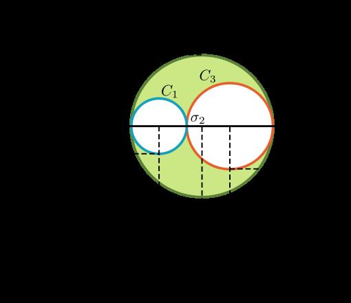 geodin-Mohr_Circle