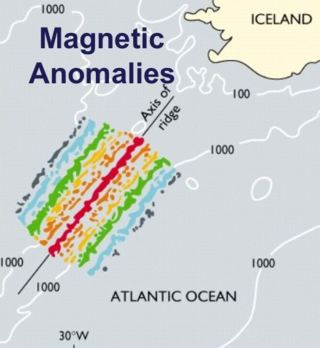 iceland_paired_anomalies