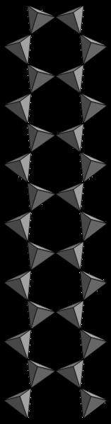 geo-Tremolite-chain