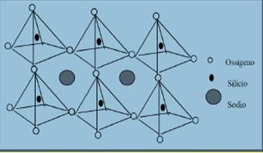 geo-catene_tetraedri