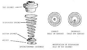 hifi-thorens_springs