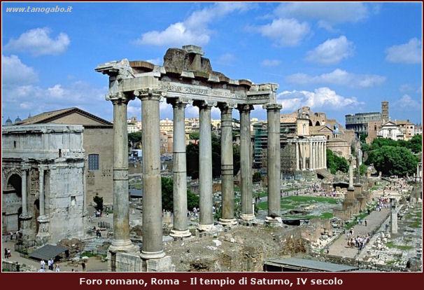 ForumRomanum