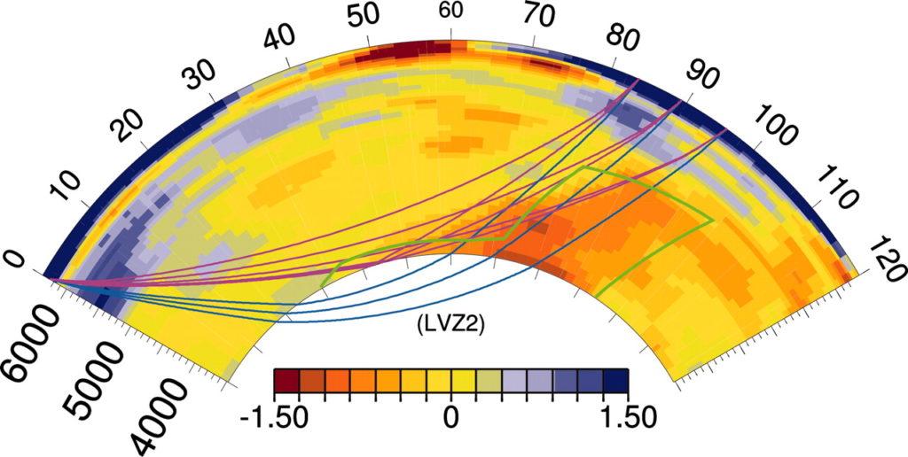 mantle seismics