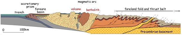 mountain-belt